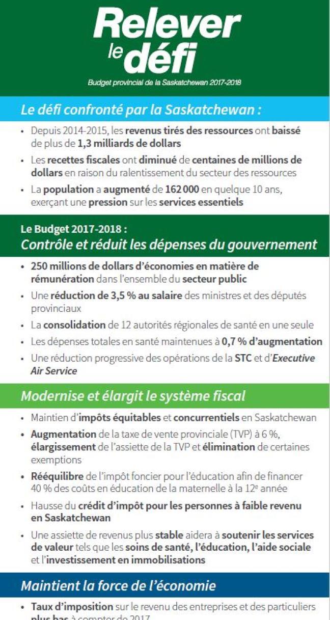Affiche - Budget provincial 2017